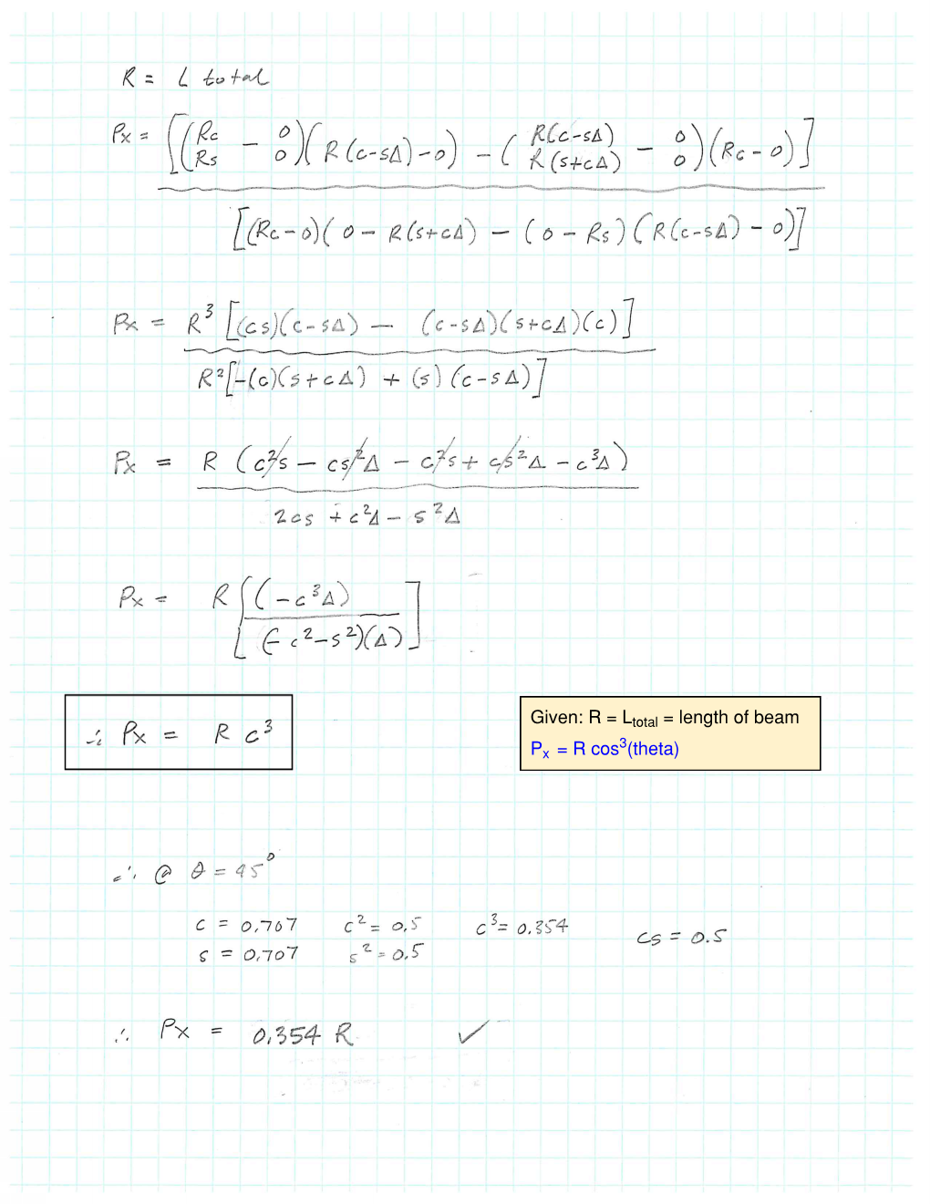 Extent of beam path calculations (2)