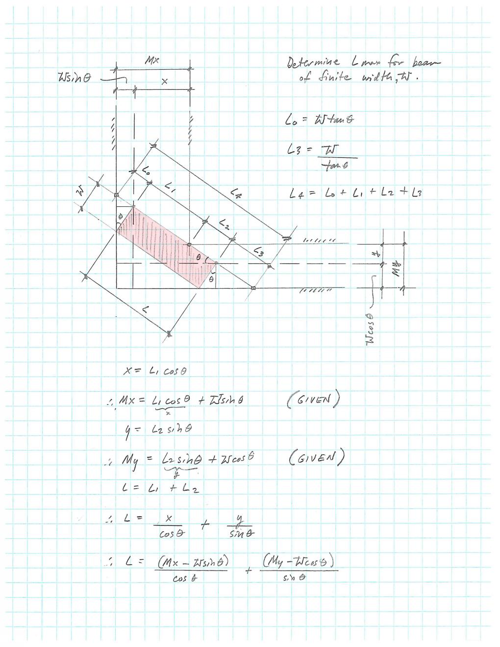 Finite width beam (1)