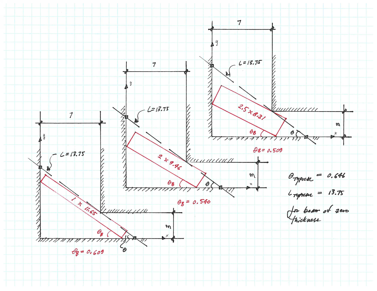 Finite width beam (3)