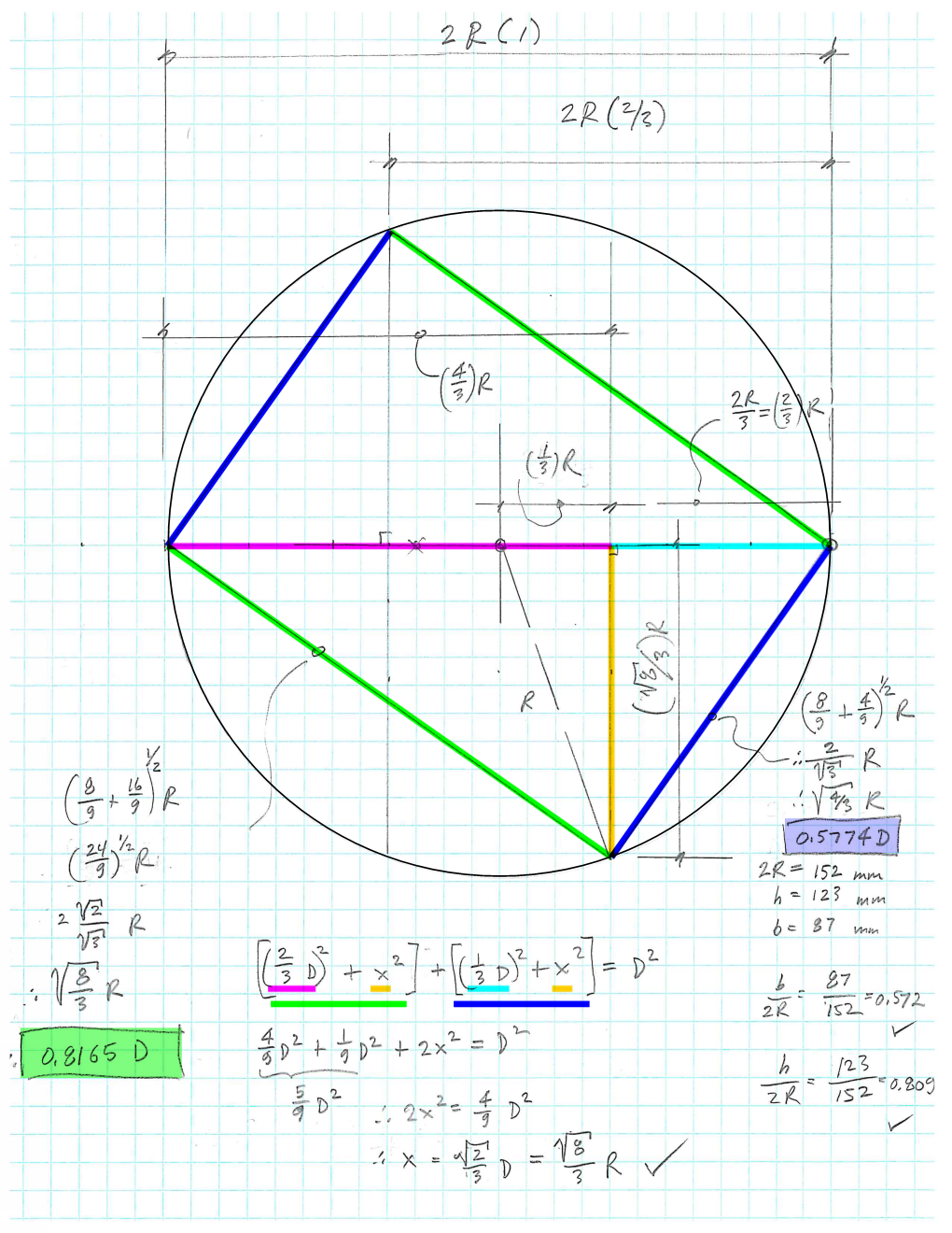what is the strongest beam -- diagram